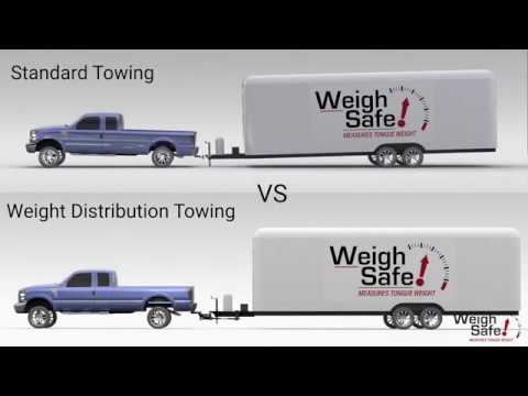 How A Weight Distribution Hitch Works