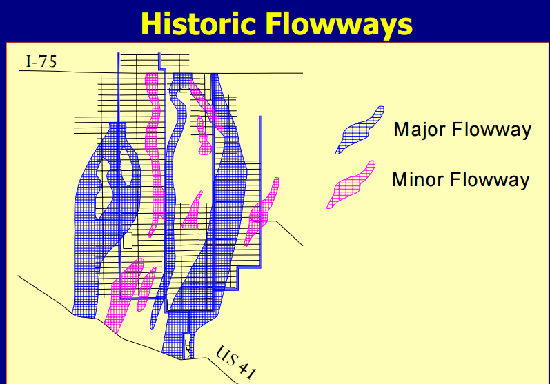 historic flowways of the everglades