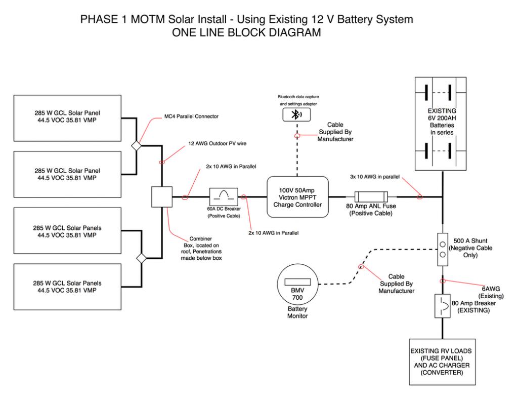 rv solar schematic