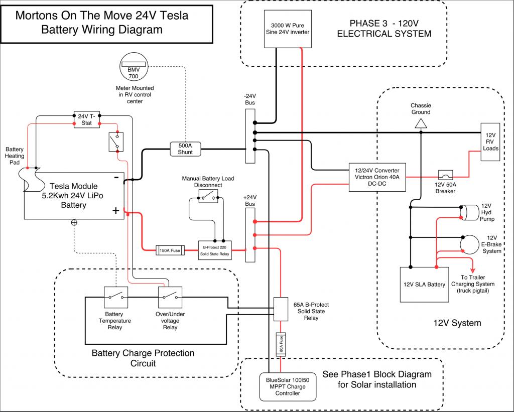 MOTM 24v Tesla battery wiring diagram