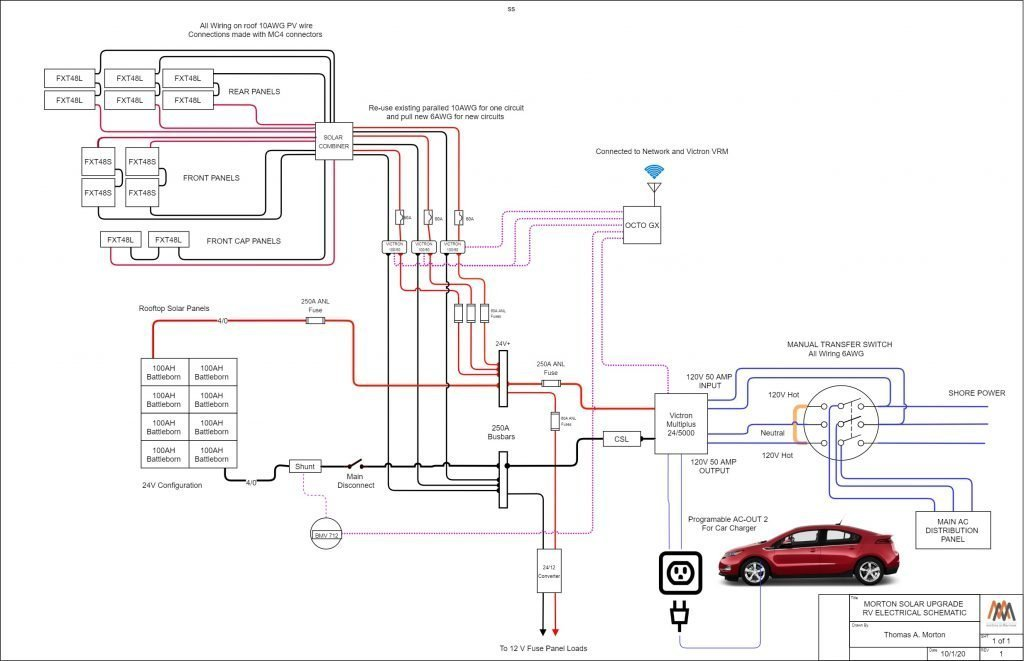 RV solar powered car schematic