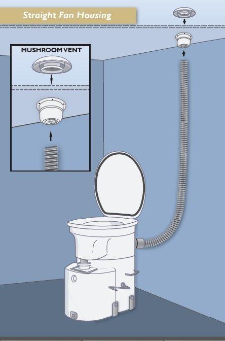 airhead venting diagram straight fan housing