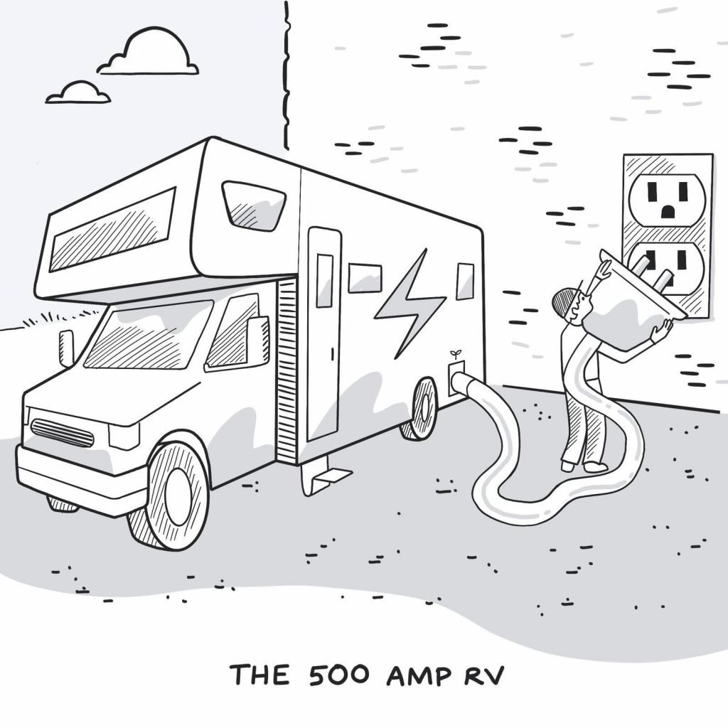 Electric RV plugging in