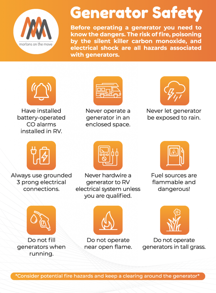 RV generator Safety Infographic